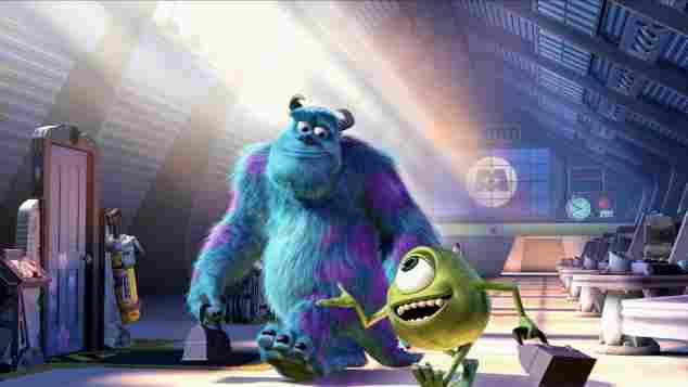 'Monsters, Inc.' Quiz