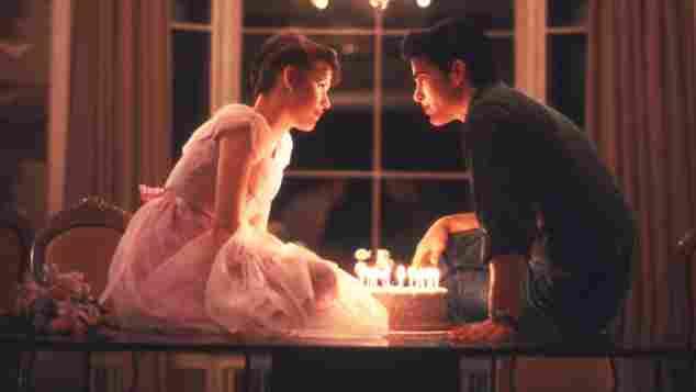 'Sixteen Candles' Quiz
