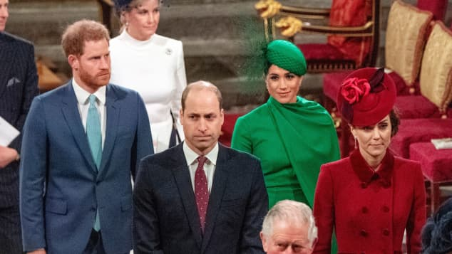 Royal Family News 2020 Quiz